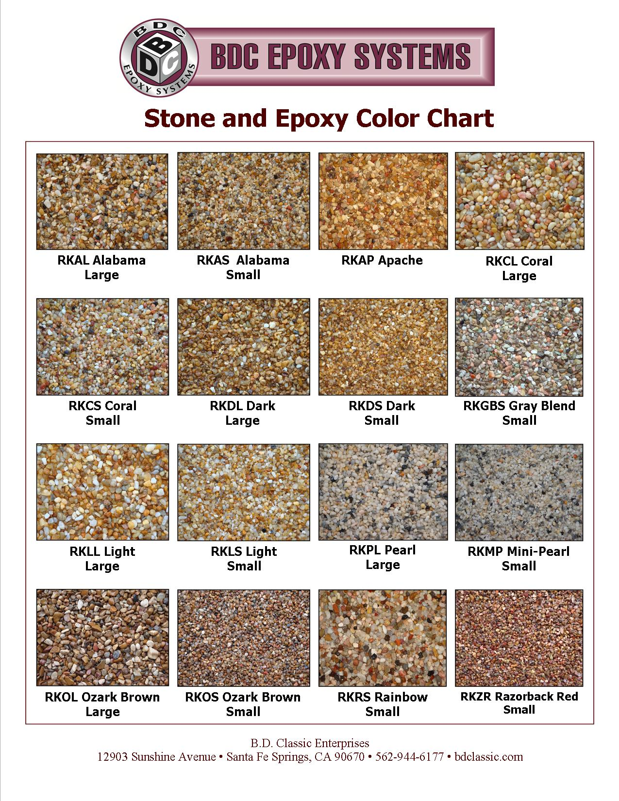 Pebble Stone Bathroom Floor Rukinet Com  Epoxy Flooring In Bathroom. Pebble Epoxy Flooring   Flooring